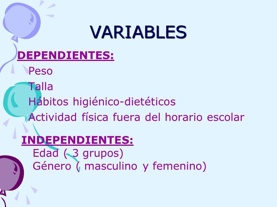 VARIABLES DEPENDIENTES: Peso Talla Hábitos higiénico-dietéticos