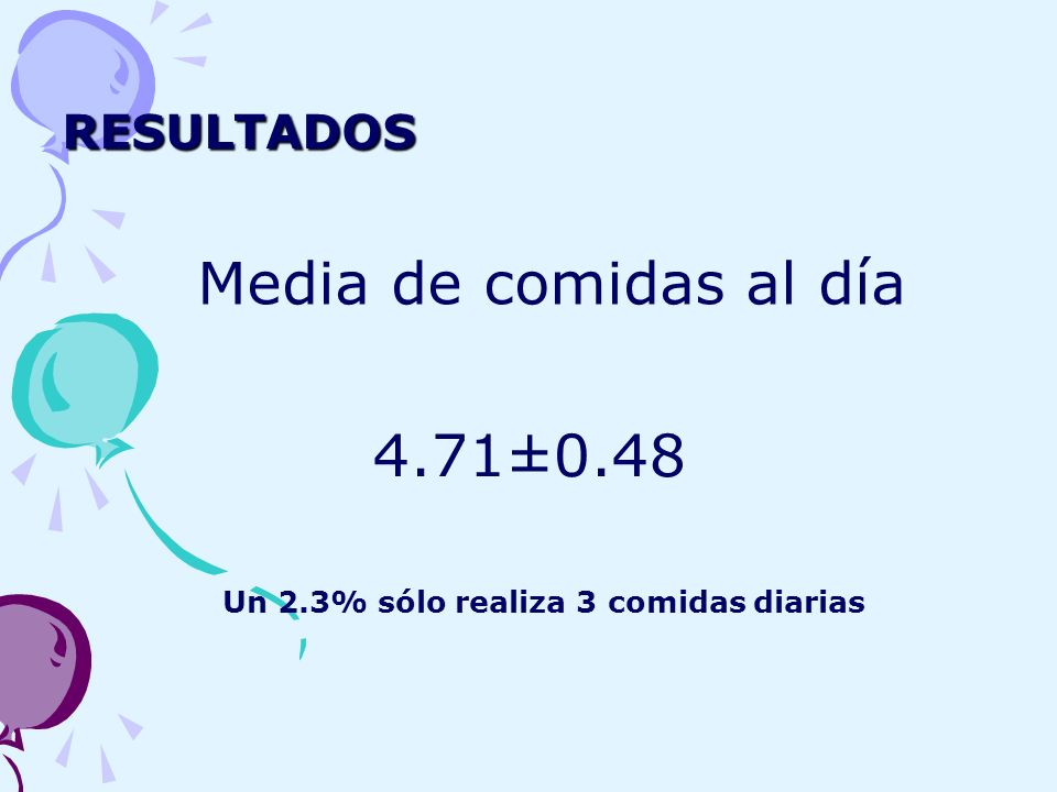 Media de comidas al día 4.71±0.48 RESULTADOS