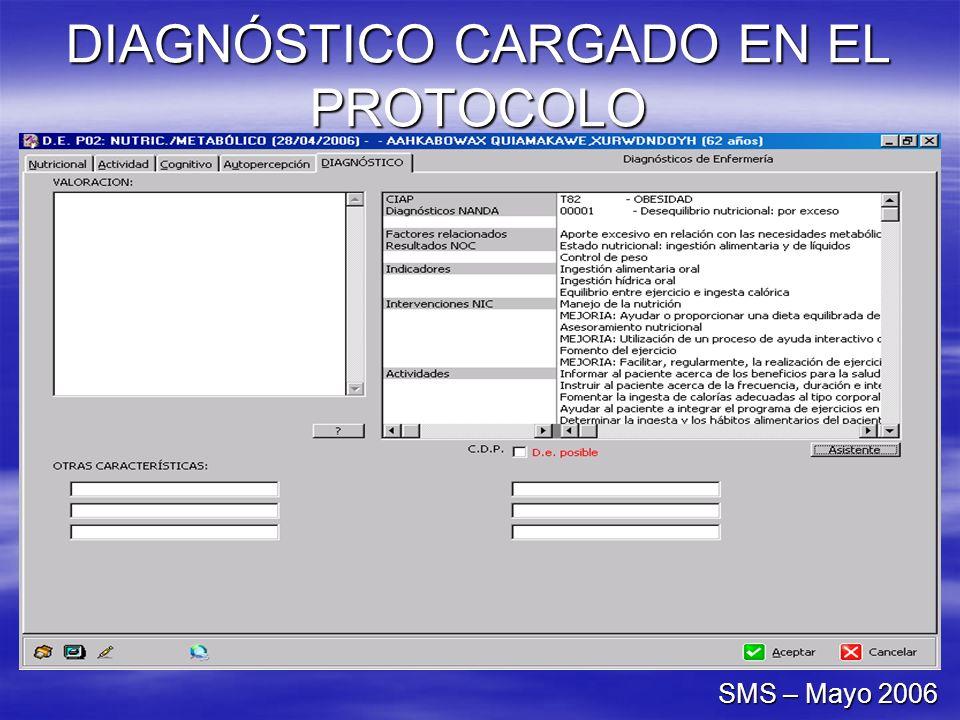 DIAGNÓSTICO CARGADO EN EL PROTOCOLO