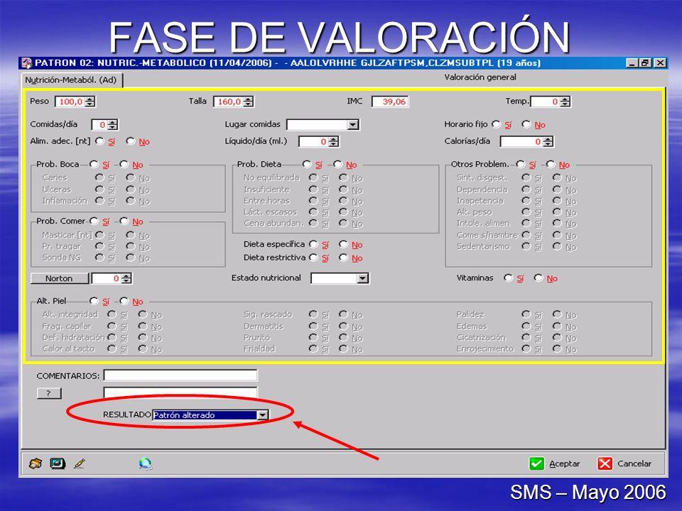 FASE DE VALORACIÓN SMS – Mayo 2006
