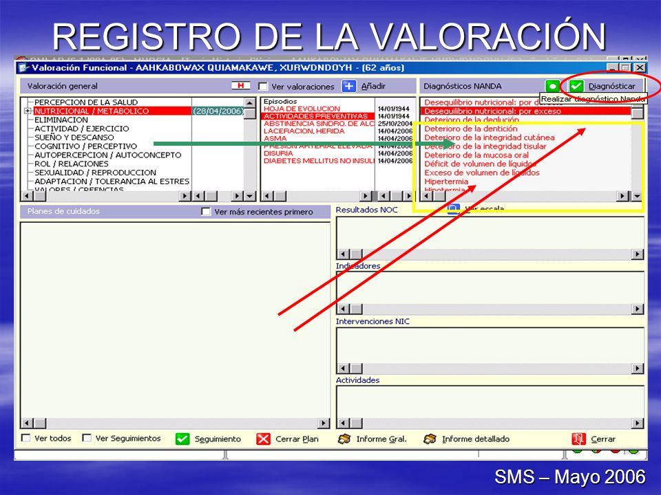 REGISTRO DE LA VALORACIÓN