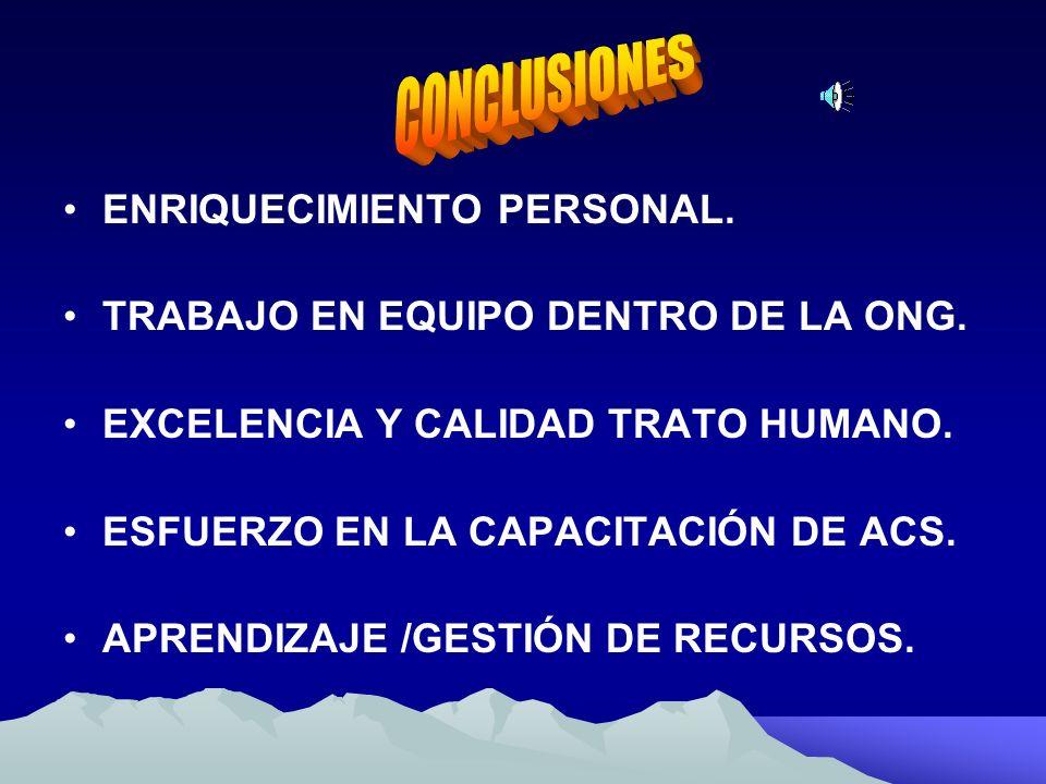 CONCLUSIONES ENRIQUECIMIENTO PERSONAL.