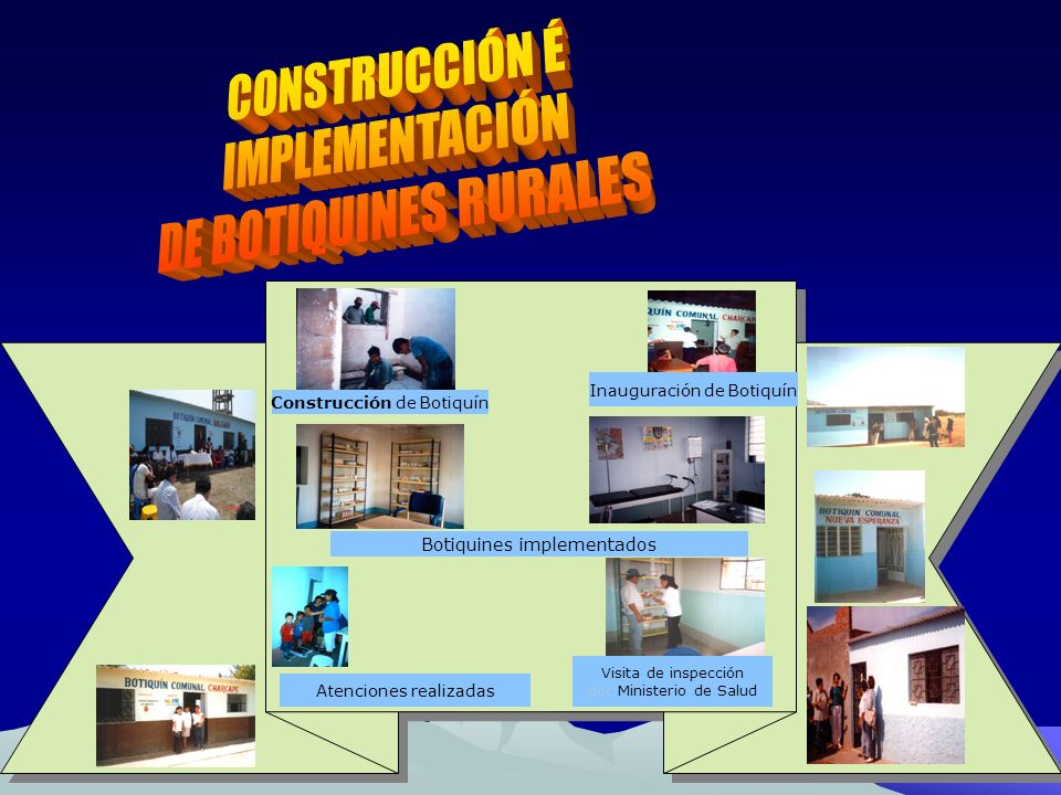 CONSTRUCCIÓN É IMPLEMENTACIÓN DE BOTIQUINES RURALES