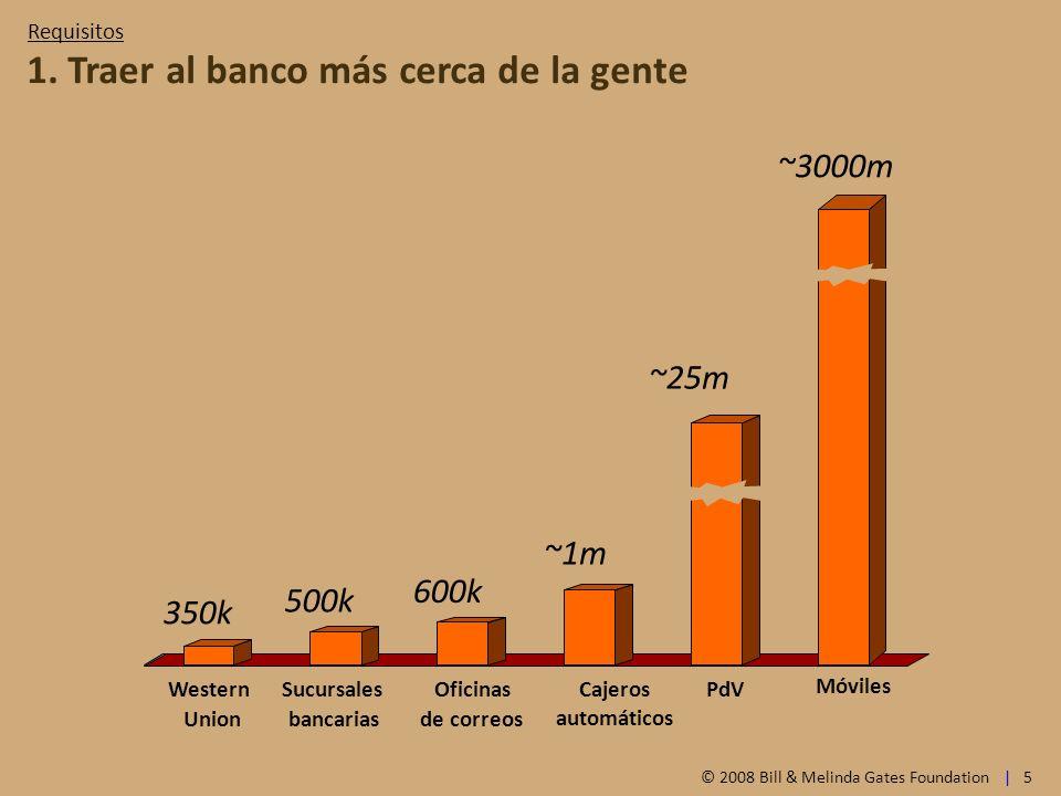 Es hora de afrontar el reto del micro ahorro ppt descargar for Oficinas western union barcelona