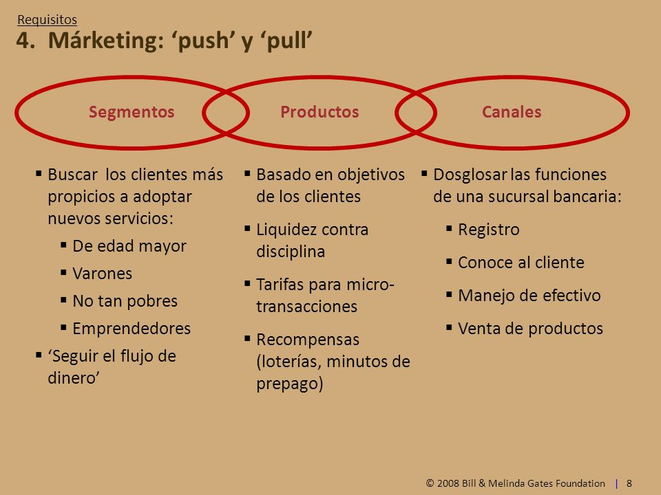 4. Márketing: 'push' y 'pull'