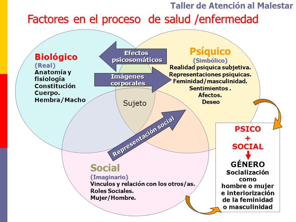 Factores en el proceso de salud /enfermedad