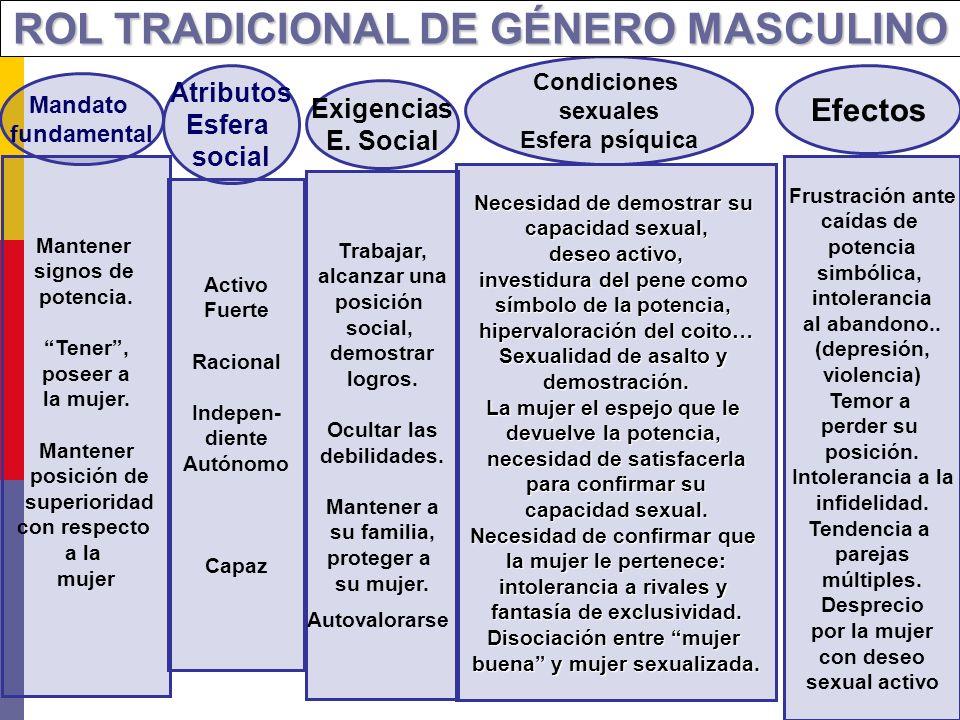 ROL TRADICIONAL DE GÉNERO MASCULINO