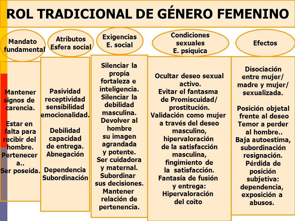 ROL TRADICIONAL DE GÉNERO FEMENINO