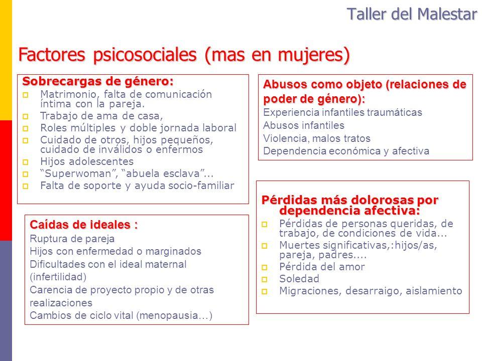 Factores psicosociales (mas en mujeres)