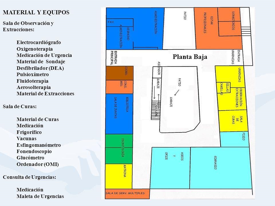 Planta Baja MATERIAL Y EQUIPOS Sala de Observación y Extracciones:
