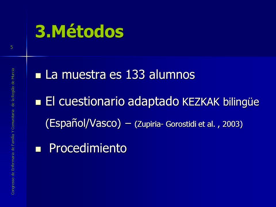 3.Métodos La muestra es 133 alumnos