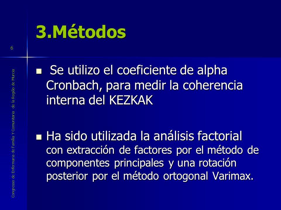 3.Métodos Se utilizo el coeficiente de alpha Cronbach, para medir la coherencia interna del KEZKAK.
