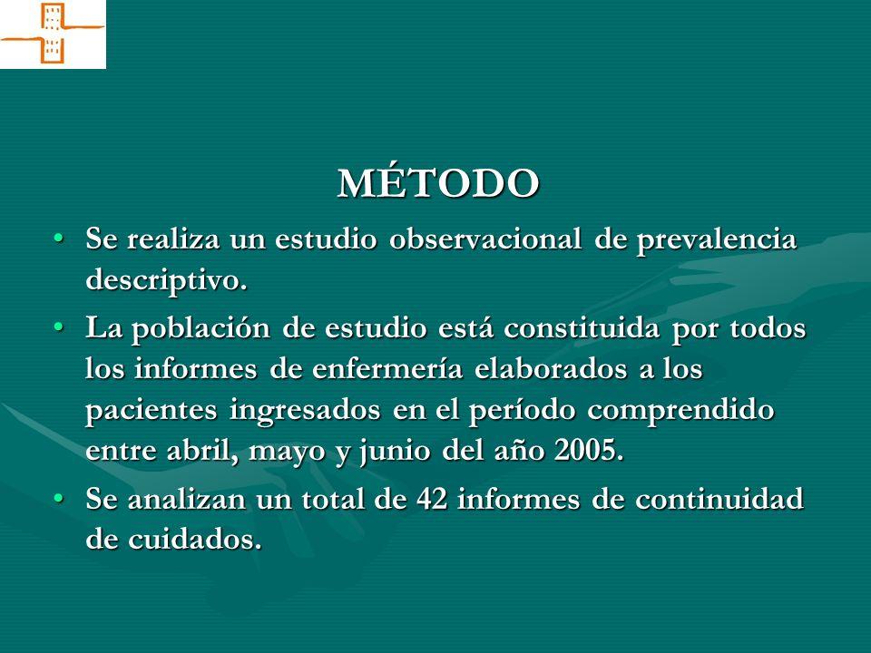 MÉTODO Se realiza un estudio observacional de prevalencia descriptivo.