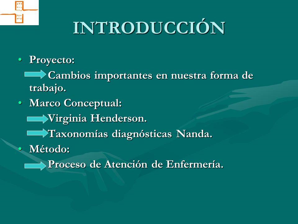 INTRODUCCIÓN Proyecto: