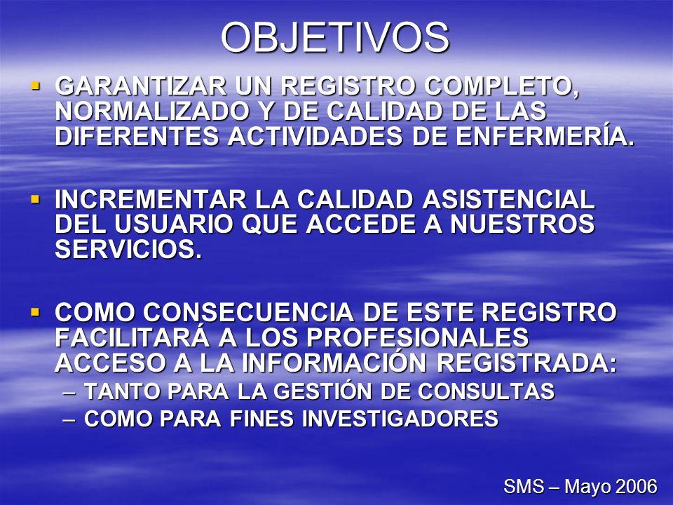 OBJETIVOS GARANTIZAR UN REGISTRO COMPLETO, NORMALIZADO Y DE CALIDAD DE LAS DIFERENTES ACTIVIDADES DE ENFERMERÍA.