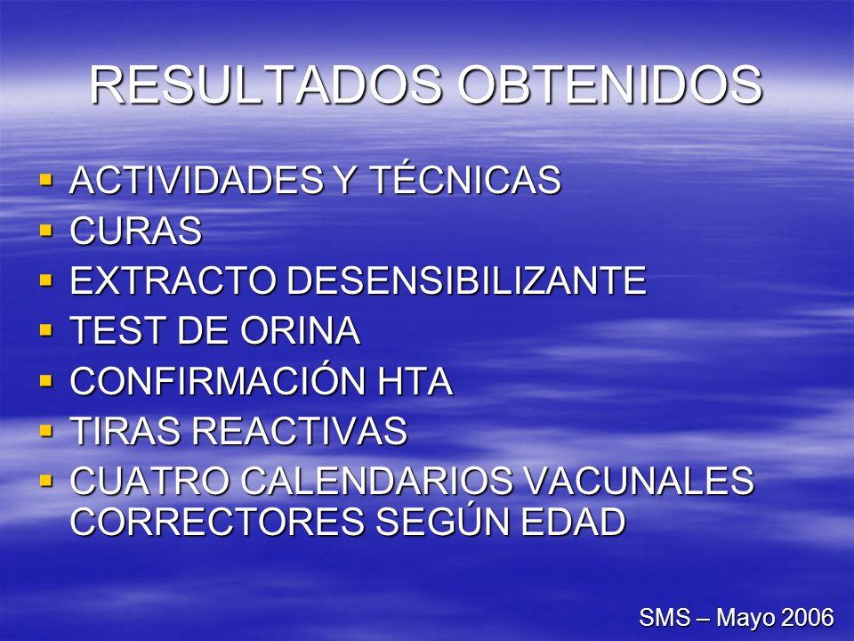 RESULTADOS OBTENIDOS ACTIVIDADES Y TÉCNICAS CURAS