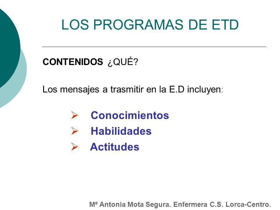 LOS PROGRAMAS DE ETD CONTENIDOS ¿QUÉ Conocimientos Habilidades
