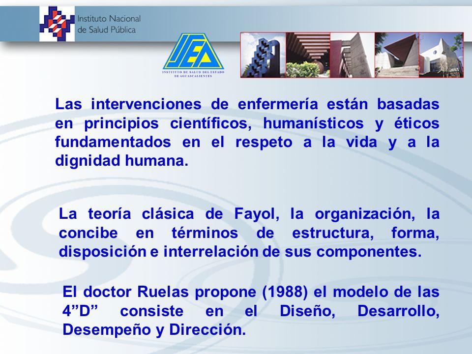 Las intervenciones de enfermería están basadas en principios científicos, humanísticos y éticos fundamentados en el respeto a la vida y a la dignidad humana.