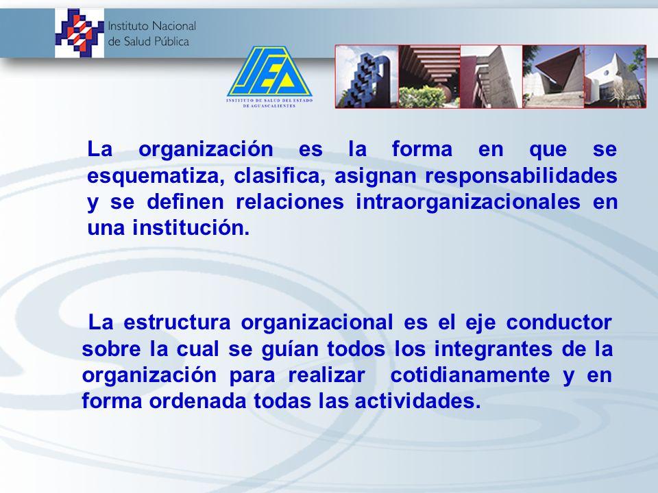 La organización es la forma en que se esquematiza, clasifica, asignan responsabilidades y se definen relaciones intraorganizacionales en una institución.
