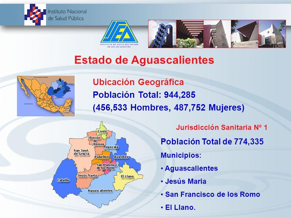 Estado de Aguascalientes Jurisdicción Sanitaria Nº 1