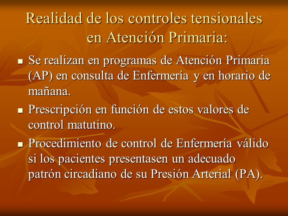 Realidad de los controles tensionales en Atención Primaria: