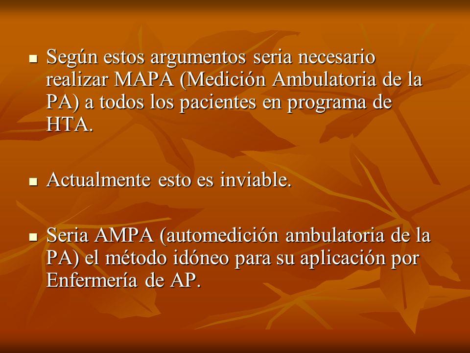 Según estos argumentos seria necesario realizar MAPA (Medición Ambulatoria de la PA) a todos los pacientes en programa de HTA.