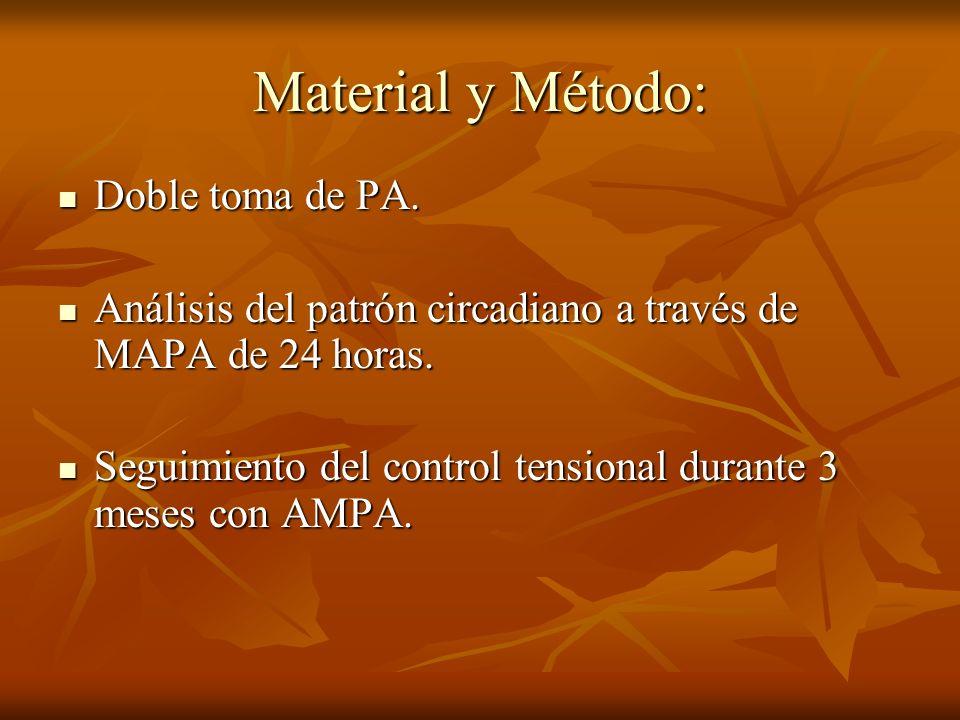 Material y Método: Doble toma de PA.