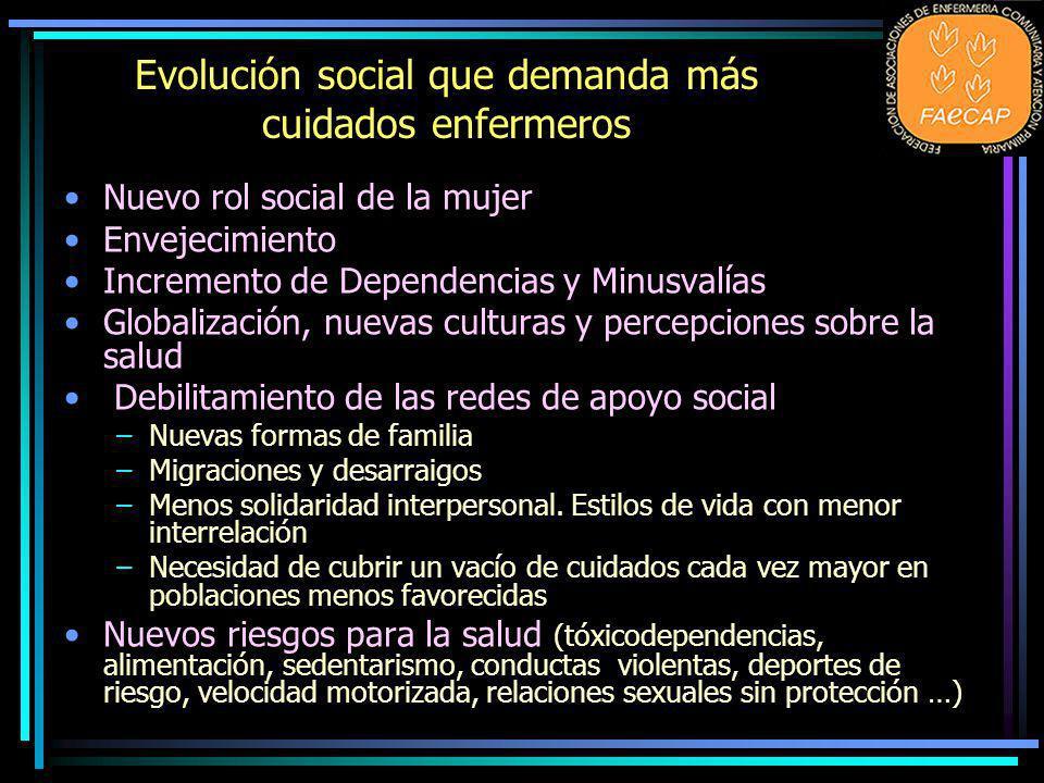 Evolución social que demanda más cuidados enfermeros
