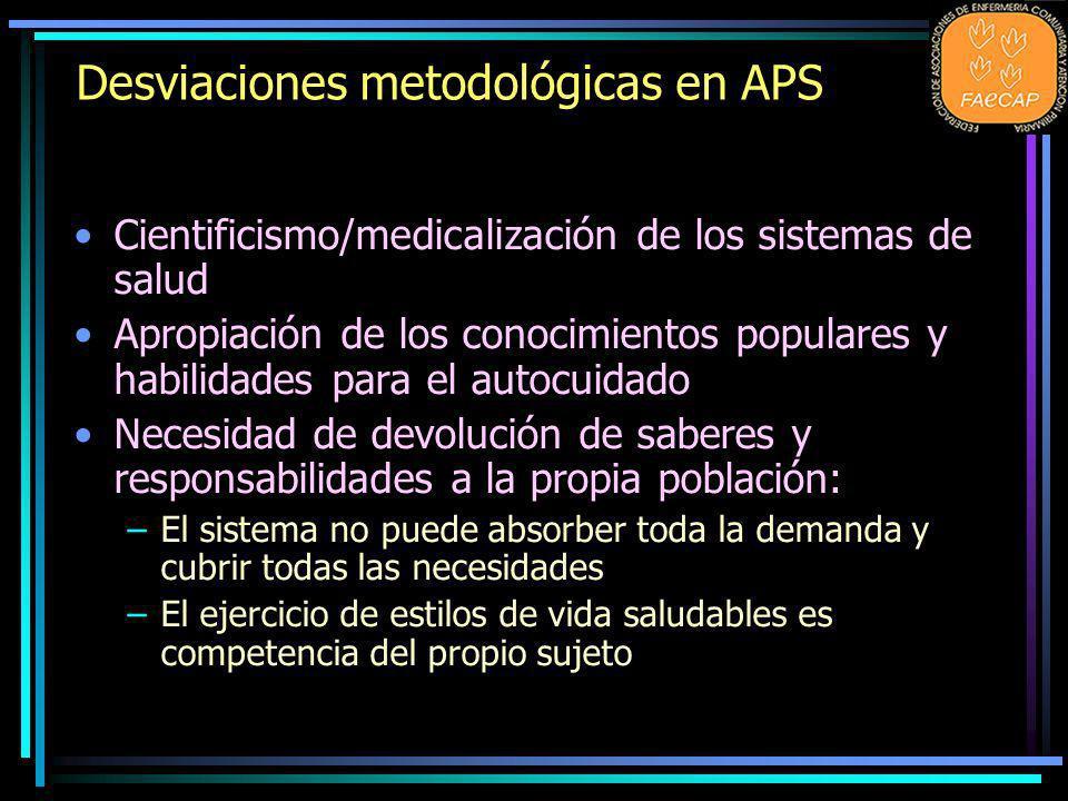 Desviaciones metodológicas en APS