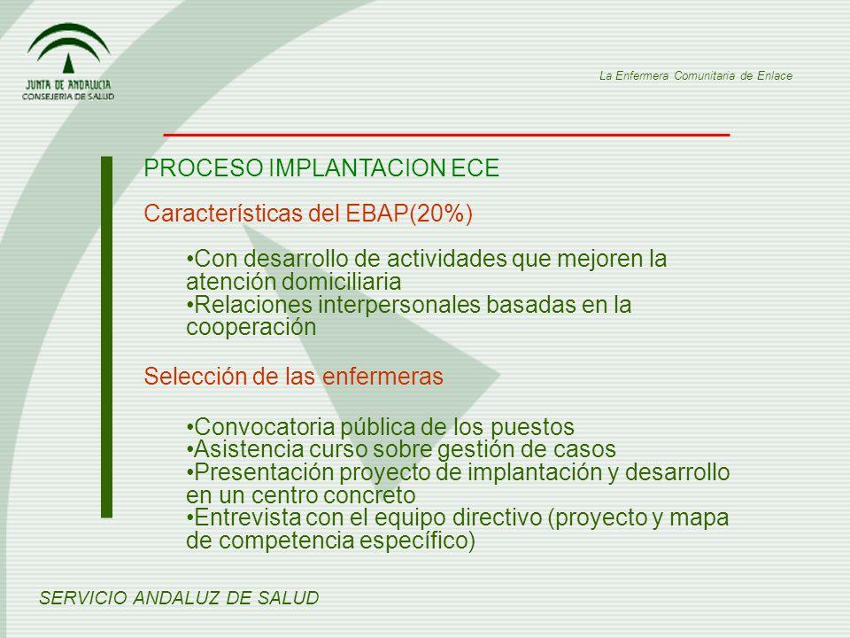 PROCESO IMPLANTACION ECE Características del EBAP(20%)