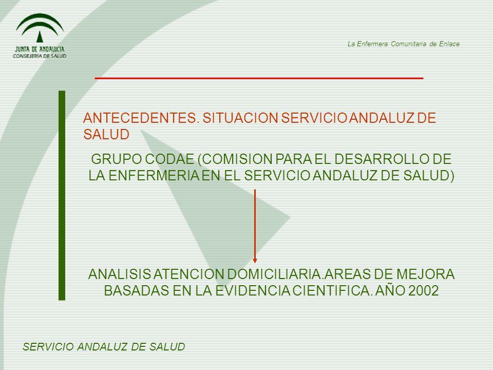 ANTECEDENTES. SITUACION SERVICIO ANDALUZ DE SALUD