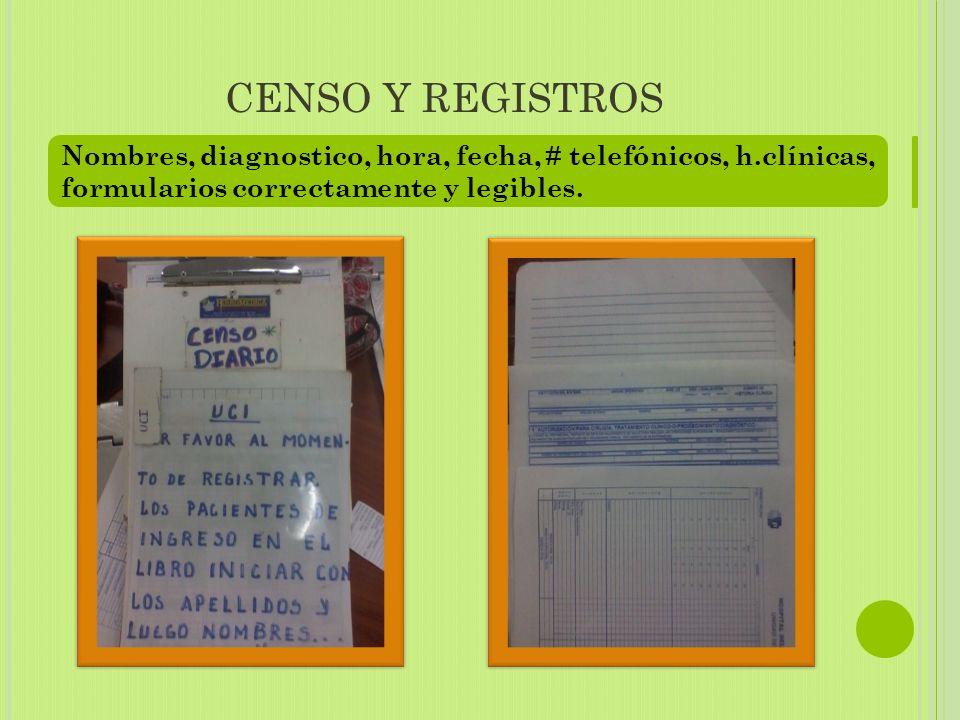CENSO Y REGISTROS Nombres, diagnostico, hora, fecha, # telefónicos, h.clínicas, formularios correctamente y legibles.