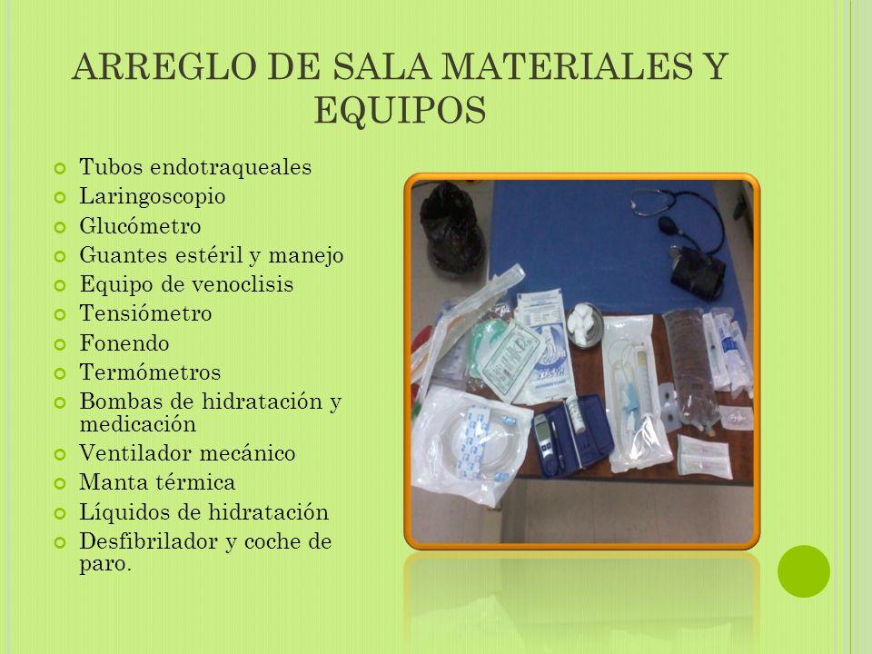 ARREGLO DE SALA MATERIALES Y EQUIPOS