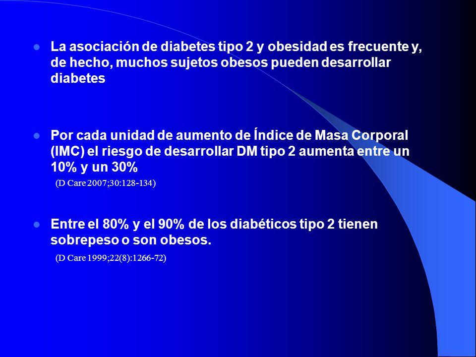 La asociación de diabetes tipo 2 y obesidad es frecuente y, de hecho, muchos sujetos obesos pueden desarrollar diabetes