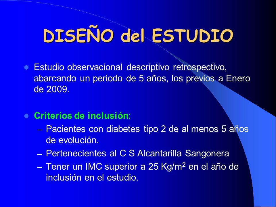 DISEÑO del ESTUDIO Estudio observacional descriptivo retrospectivo, abarcando un periodo de 5 años, los previos a Enero de 2009.