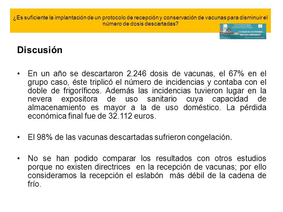 ¿Es suficiente la implantación de un protocolo de recepción y conservación de vacunas para disminuir el número de dosis descartadas