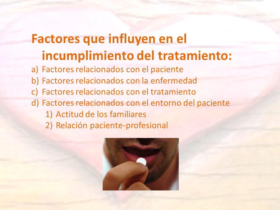Factores que influyen en el incumplimiento del tratamiento: