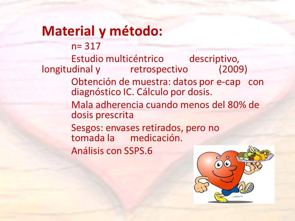 Material y método: n= 317. Estudio multicéntrico descriptivo, longitudinal y retrospectivo (2009)
