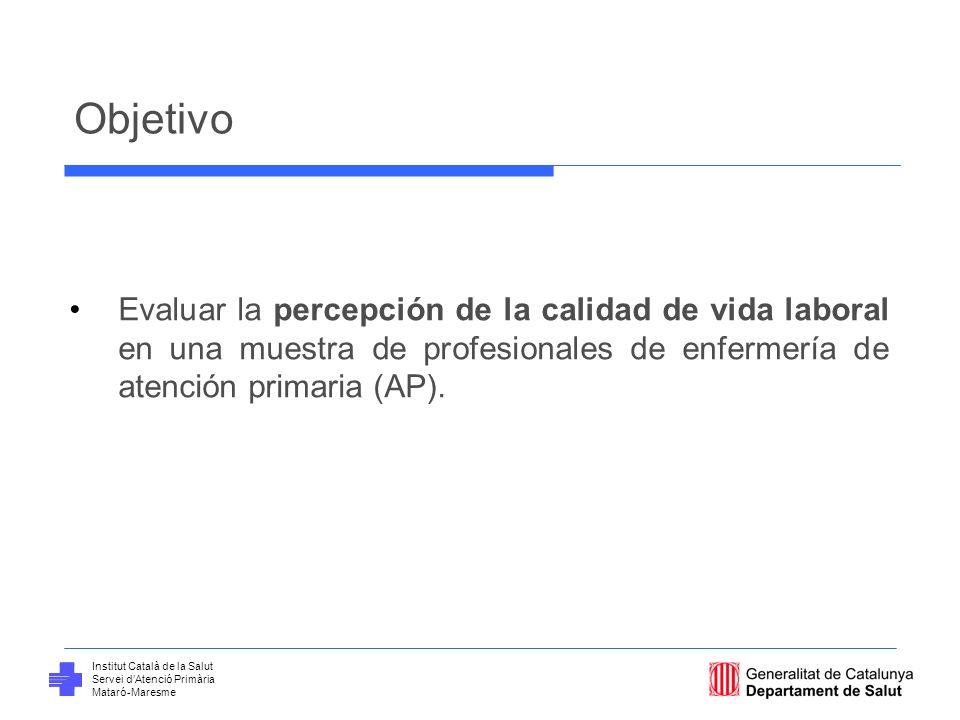 Objetivo Evaluar la percepción de la calidad de vida laboral en una muestra de profesionales de enfermería de atención primaria (AP).