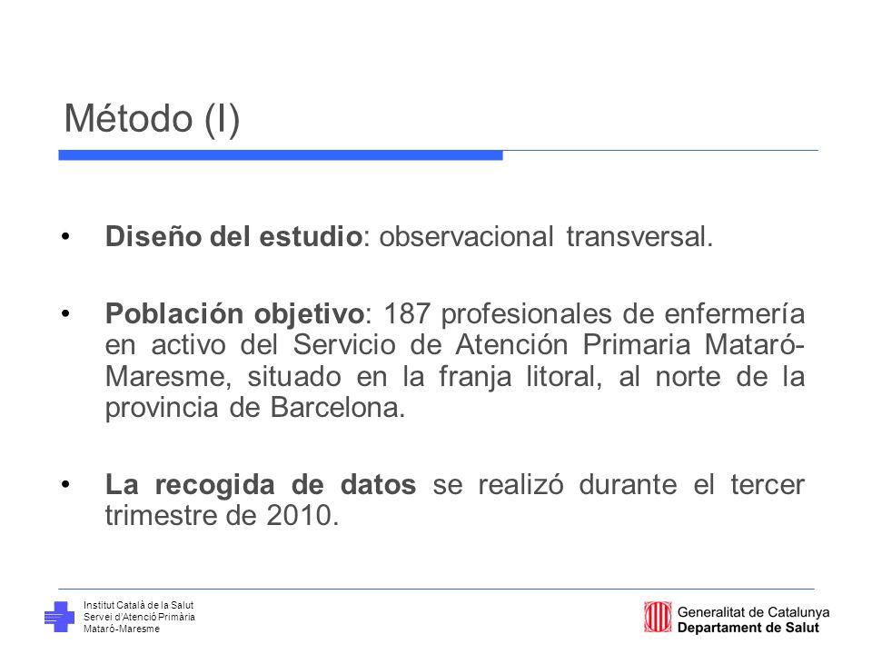 Método (I) Diseño del estudio: observacional transversal.