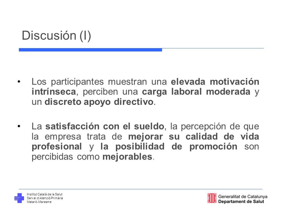 Discusión (I) Los participantes muestran una elevada motivación intrínseca, perciben una carga laboral moderada y un discreto apoyo directivo.