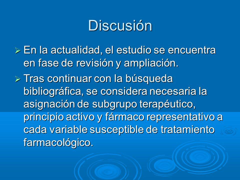 Discusión En la actualidad, el estudio se encuentra en fase de revisión y ampliación.