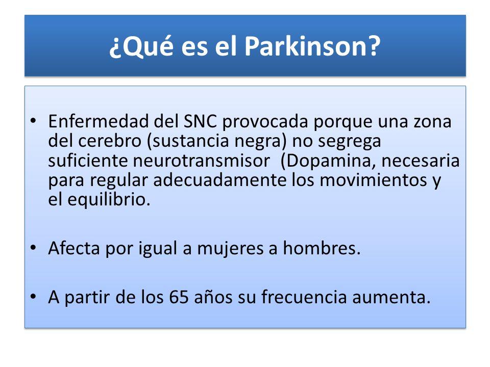 ¿Qué es el Parkinson