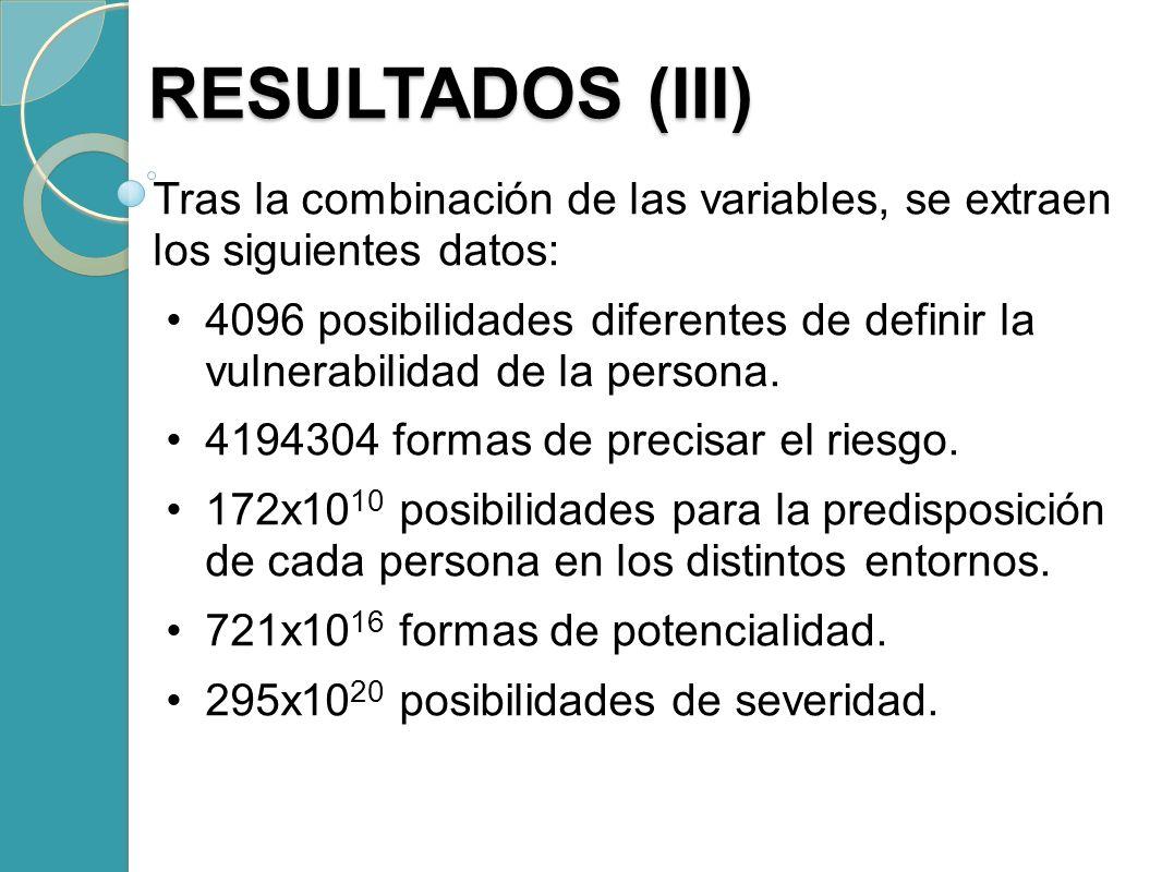 RESULTADOS (III) Tras la combinación de las variables, se extraen los siguientes datos: