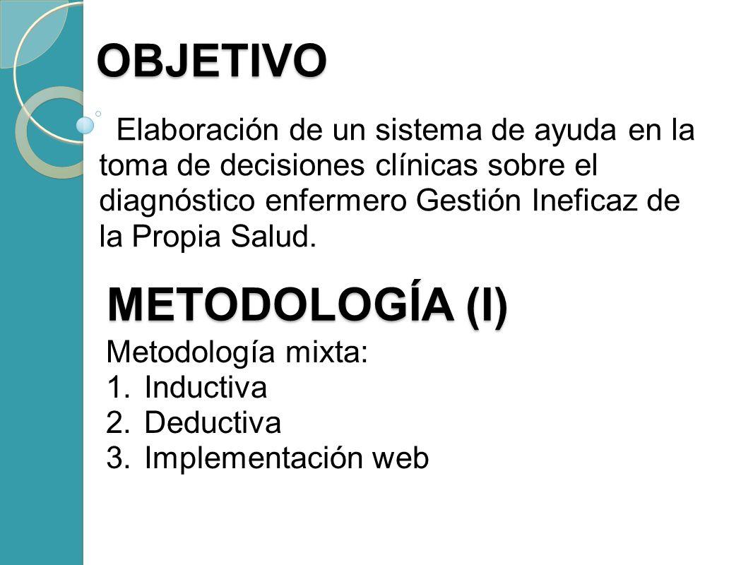 OBJETIVO METODOLOGÍA (I)