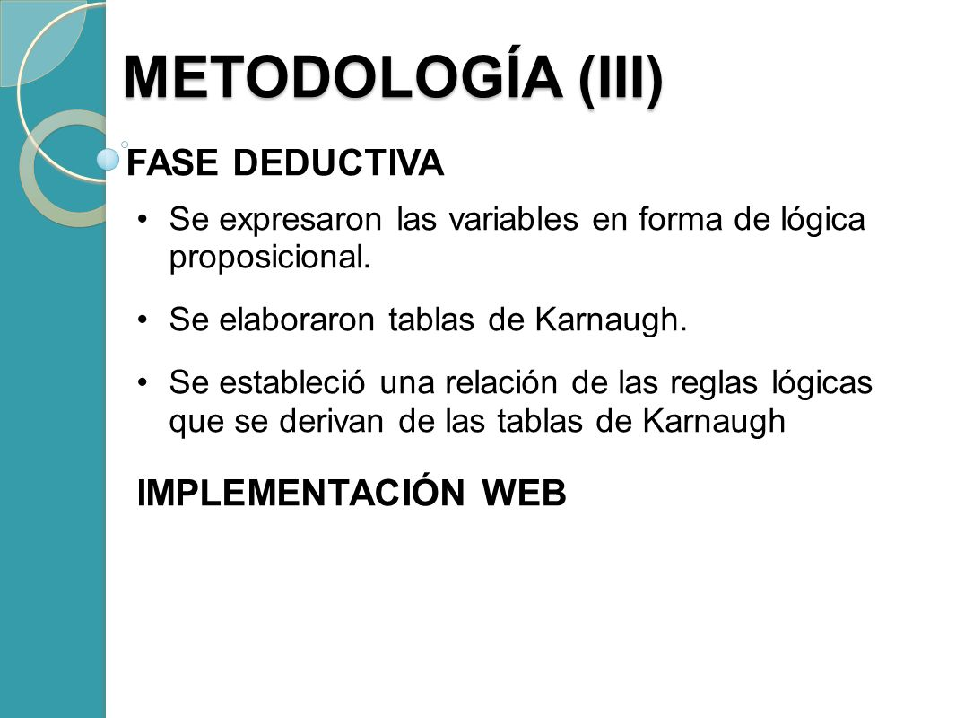 METODOLOGÍA (III) FASE DEDUCTIVA IMPLEMENTACIÓN WEB