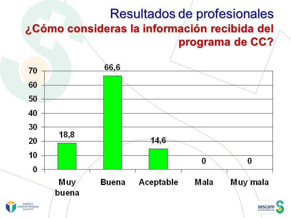 Resultados de profesionales ¿Cómo consideras la información recibida del programa de CC
