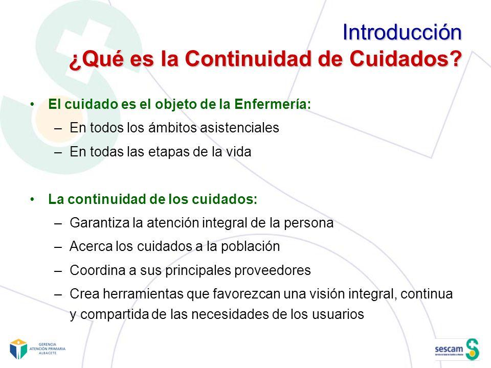 Introducción ¿Qué es la Continuidad de Cuidados