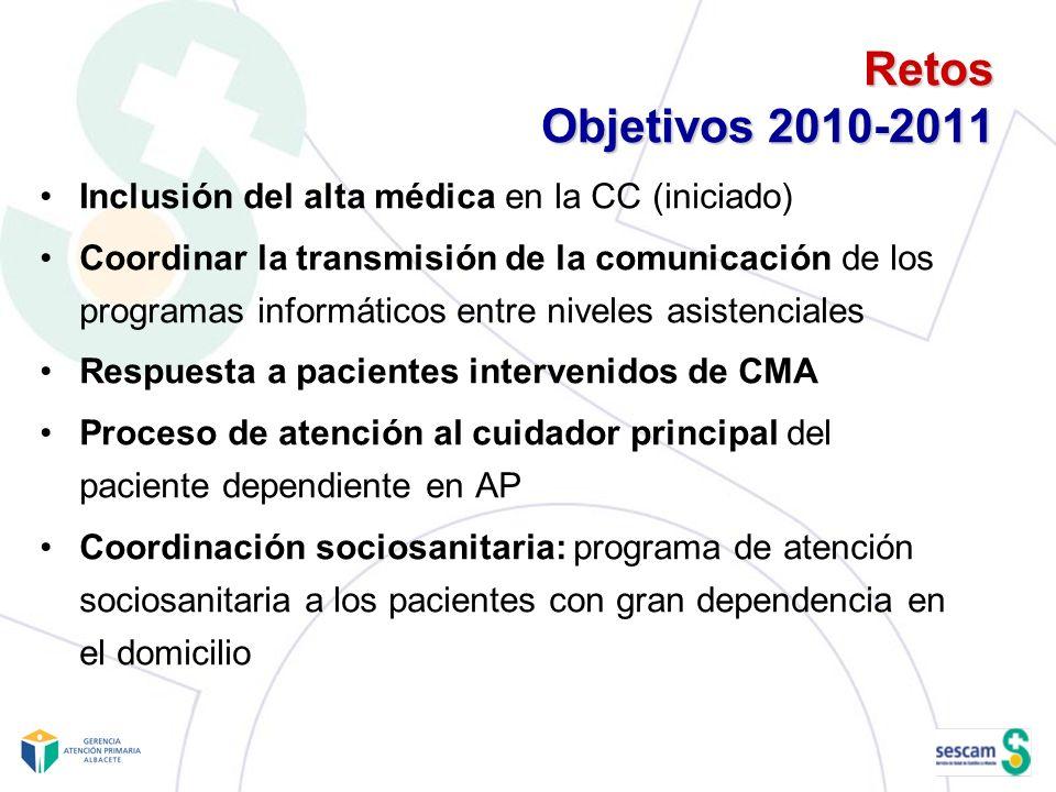 Retos Objetivos 2010-2011Inclusión del alta médica en la CC (iniciado)