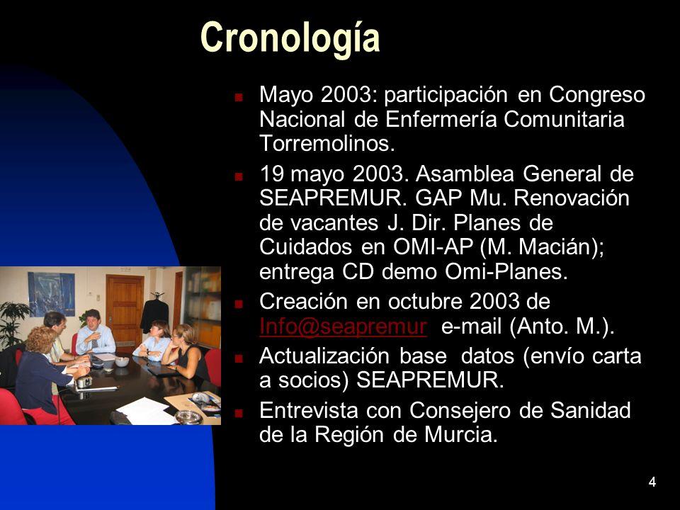 Cronología Mayo 2003: participación en Congreso Nacional de Enfermería Comunitaria Torremolinos.